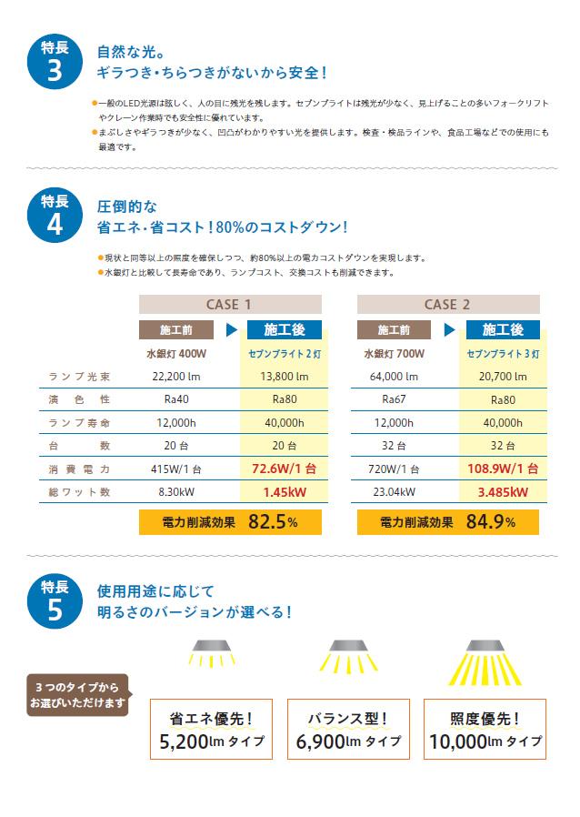 高天井用LEDユニット照明『セブンブライト』